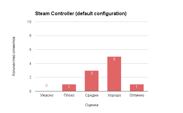 05_steamdefault